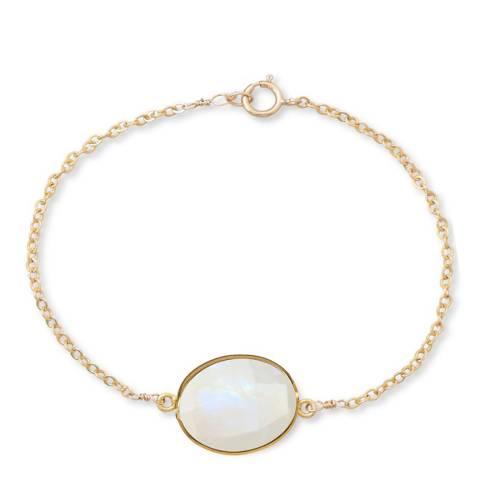 White label by Liv Oliver Moonstone Oval Bracelet
