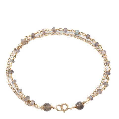 Liv Oliver 18K Gold Double Strand Labradorite Bracelet