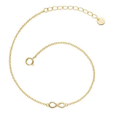 Clara Copenhagen Bracelet Sterling Silver yellowgold plated